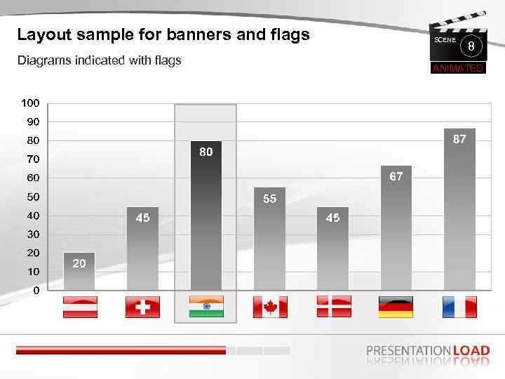 Layout sample for banners and flags Diagrams indicated with flags SCENE 8 ANIMATED