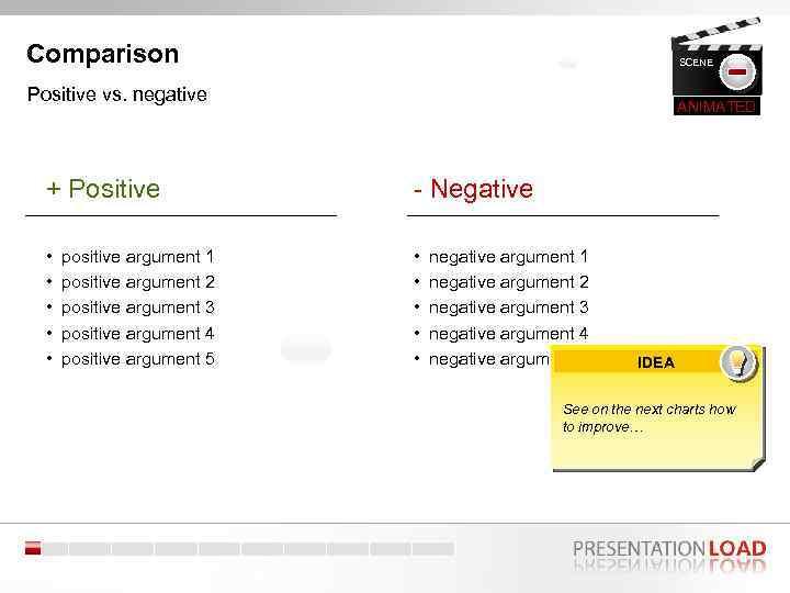 Comparison SCENE Positive vs. negative 1 ANIMATED + Positive - Negative • • •