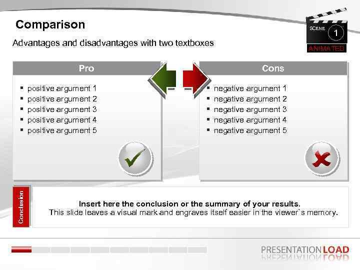 Comparison SCENE Advantages and disadvantages with two textboxes Pro Conclusion positive argument 1 positive