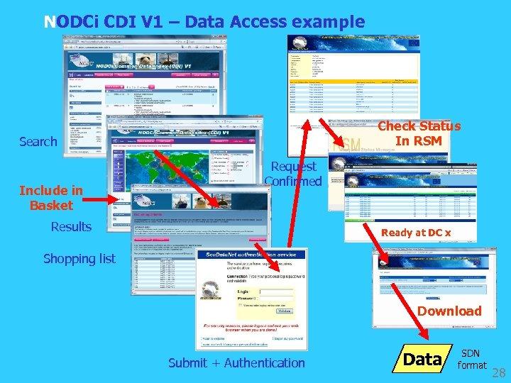 NODCi CDI V 1 – Data Access example Check Status In RSM Search Include