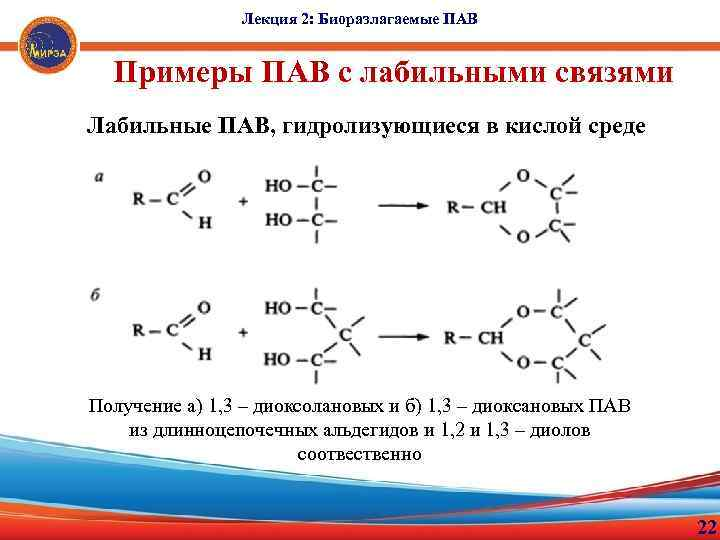 Лекция 2: Биоразлагаемые ПАВ Примеры ПАВ с лабильными связями Лабильные ПАВ, гидролизующиеся в кислой