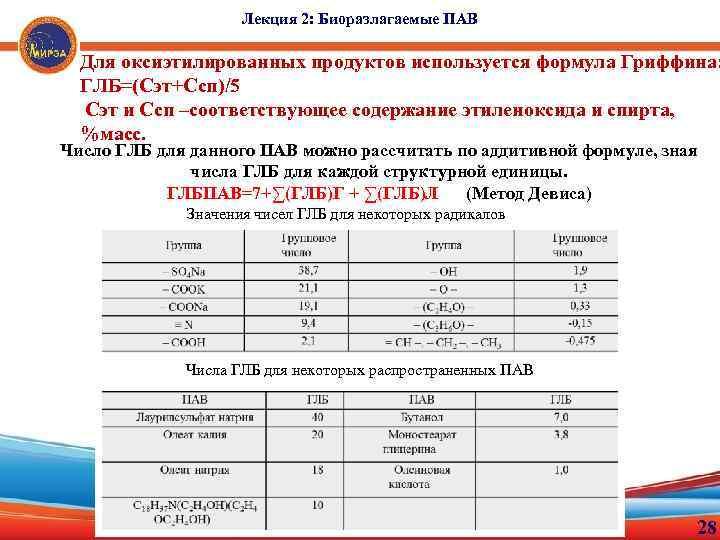 Лекция 2: Биоразлагаемые ПАВ Для оксиэтилированных продуктов используется формула Гриффина: ГЛБ=(Сэт+Ссп)/5 Сэт и Ссп