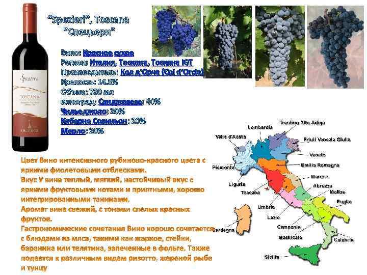 """""""Spezieri"""", Toscana"""