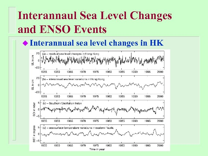 Interannaul Sea Level Changes and ENSO Events u Interannual sea level changes in HK
