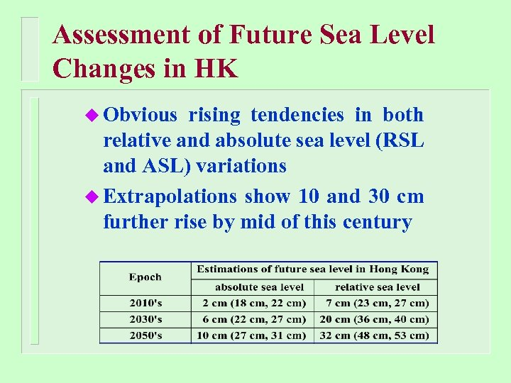 Assessment of Future Sea Level Changes in HK u Obvious rising tendencies in both