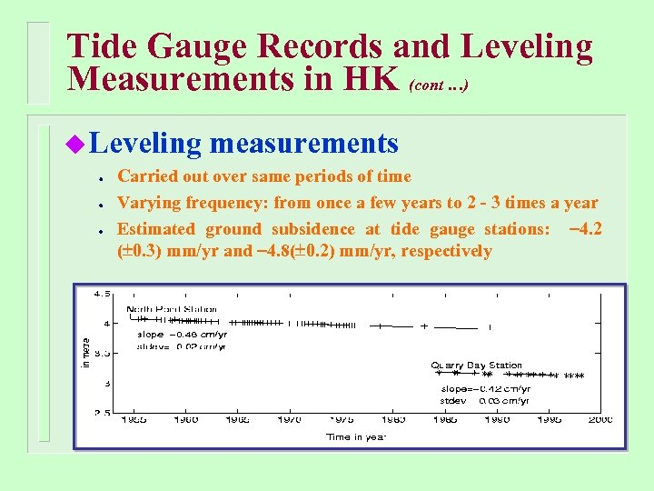 Tide Gauge Records and Leveling Measurements in HK (cont …) u Leveling measurements Carried