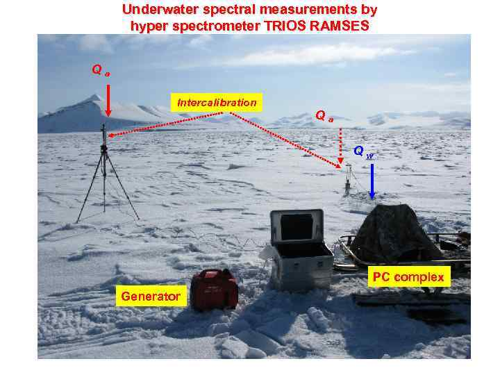 Underwater spectral measurements by hyper spectrometer TRIOS RAMSES Qa Intercalibration Qа Qw PC complex