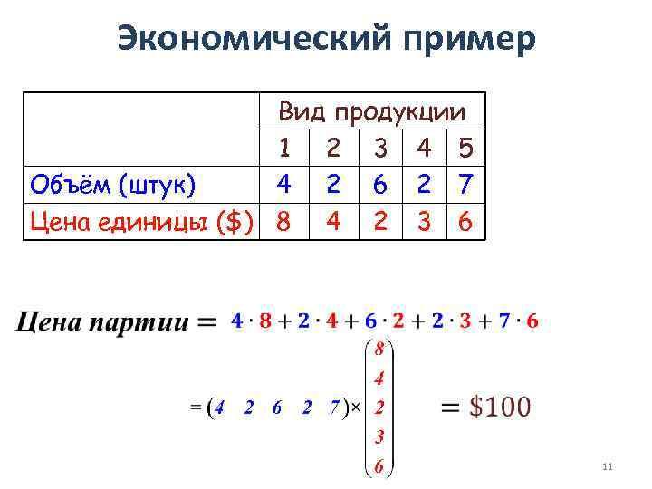 Экономический пример Вид продукции 1 2 3 4 5 Объём (штук) 4 2 6