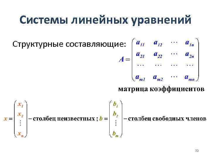 Системы линейных уравнений Структурные составляющие: 70