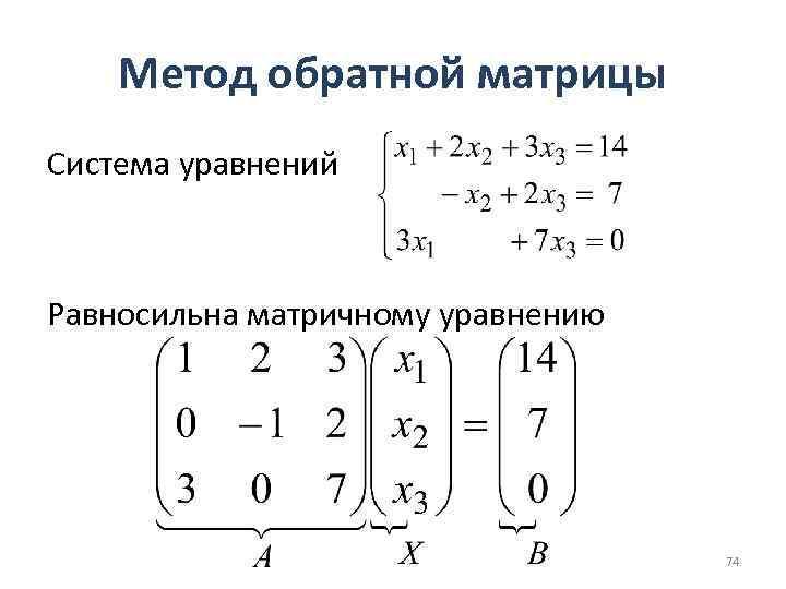 Метод обратной матрицы Система уравнений Равносильна матричному уравнению 74