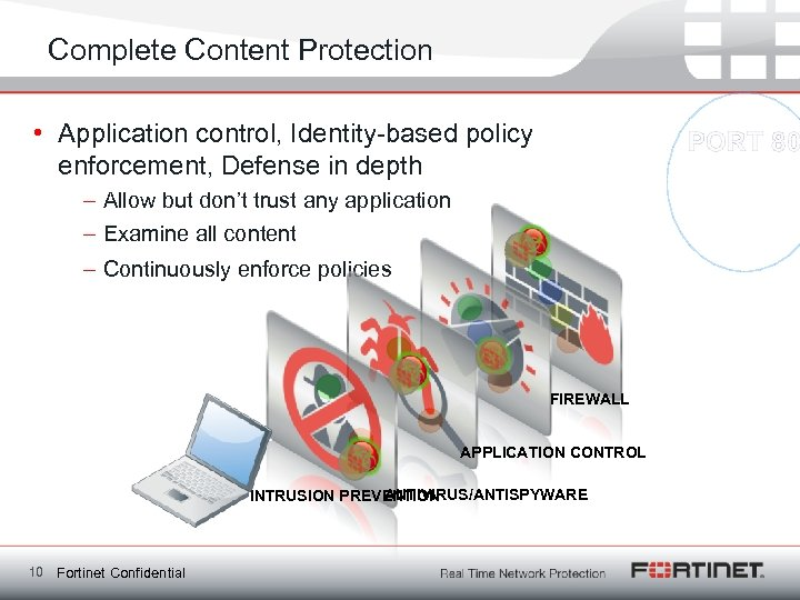 Complete Content Protection • Application control, Identity-based policy PORT 80 enforcement, Defense in depth