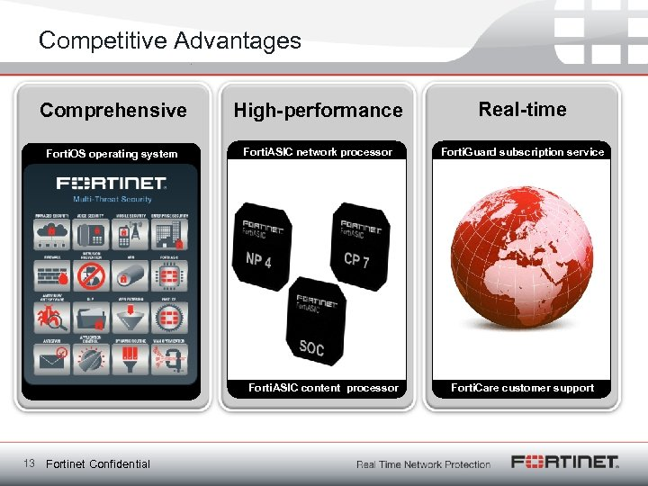 Competitive Advantages Comprehensive High-performance Real-time Forti. OS operating system Forti. ASIC network processor Forti.