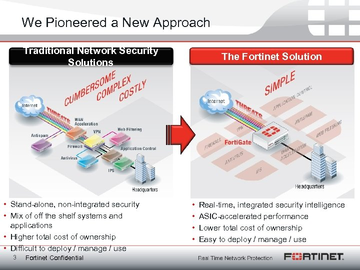 We Pioneered a New Approach Traditional Network Security Solutions • Stand-alone, non-integrated security •