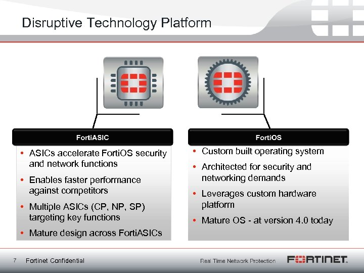 Disruptive Technology Platform • ASICs accelerate Forti. OS security and network functions • Enables