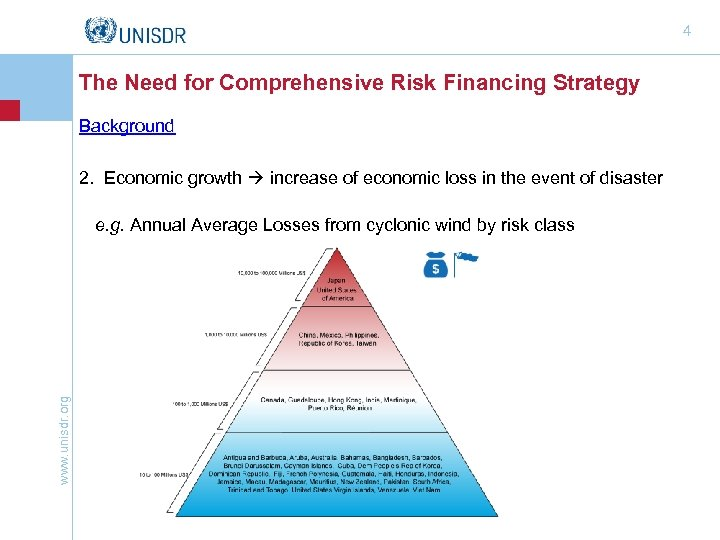 4 The Need for Comprehensive Risk Financing Strategy Background 2. Economic growth increase of
