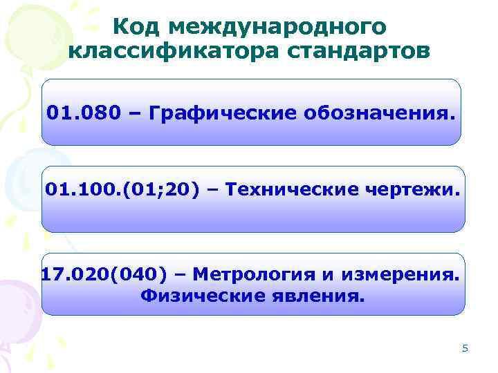 Код международного классификатора стандартов 01. 080 – Графические обозначения. 01. 100. (01; 20) –