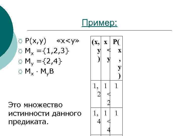 Пример: ¡ ¡ P(x, y) «x<y» Мх ={1, 2, 3} Му ={2, 4} М