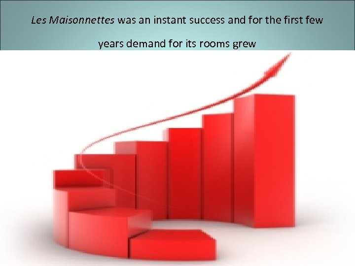 Les Maisonnettes was an instant success and for the first few years demand for