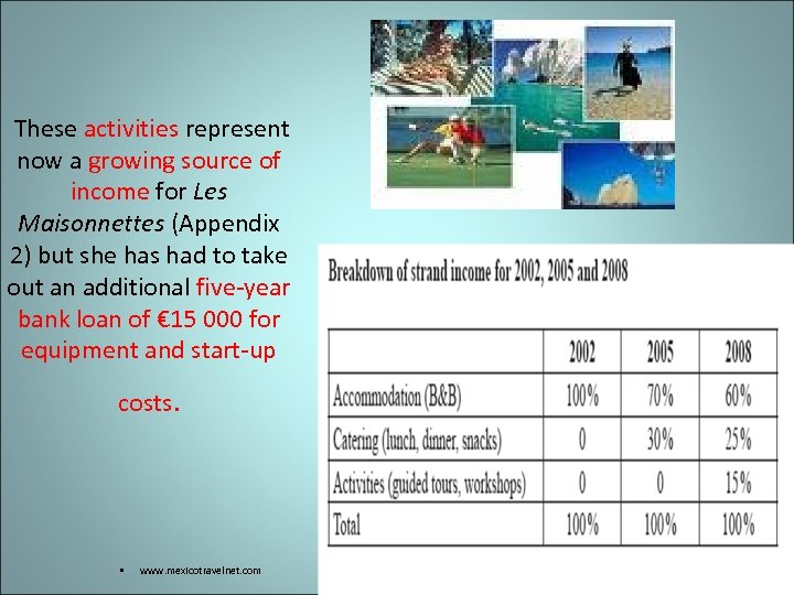 These activities represent now a growing source of income for Les Maisonnettes (Appendix