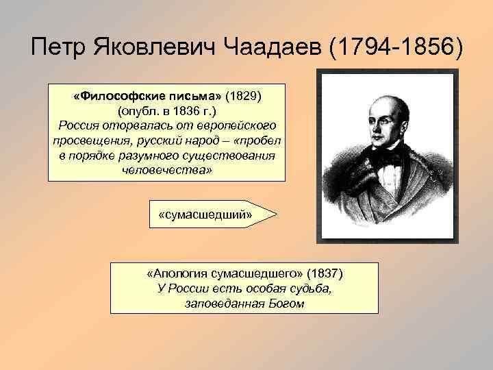 Петр Яковлевич Чаадаев (1794 -1856) «Философские письма» (1829) (опубл. в 1836 г. ) Россия