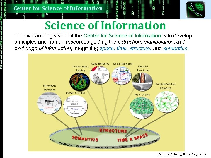 Center for Science of Information The overarching vision of the Center for Science of