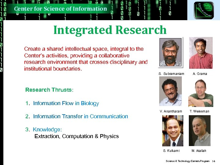 Center for Science of Information Integrated Research Create a shared intellectual space, integral to