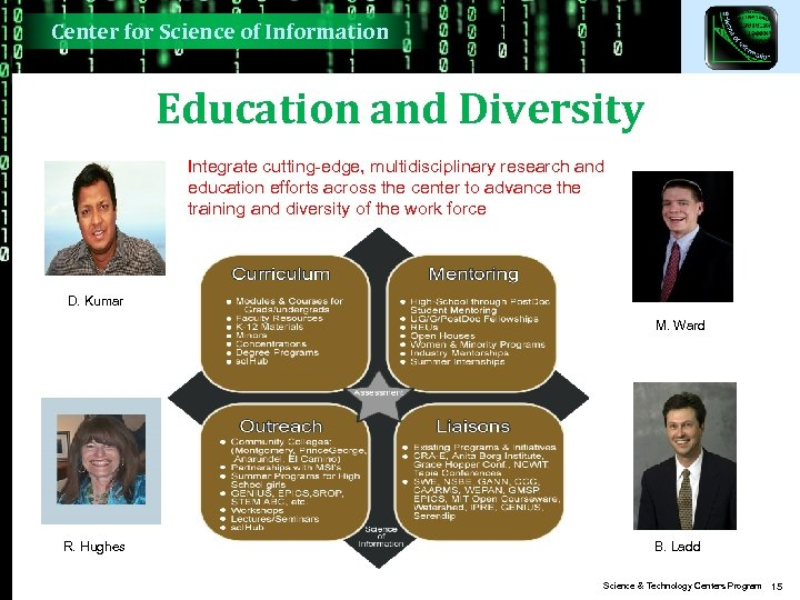 Center for Science of Information Education and Diversity Integrate cutting-edge, multidisciplinary research and education