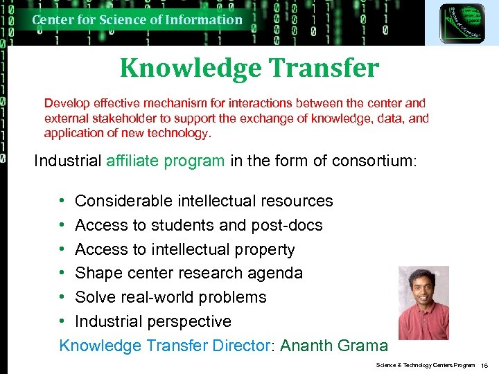 Center for Science of Information Knowledge Transfer Develop effective mechanism for interactions between the