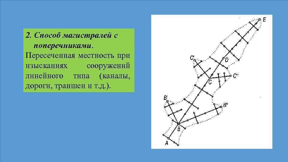 2. Способ магистралей с поперечниками. Пересеченная местность при изысканиях сооружений линейного типа (каналы, дороги,