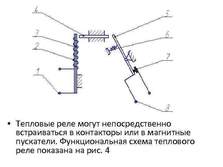 • Тепловые реле могут непосредственно встраиваться в контакторы или в магнитные пускатели. Функциональная