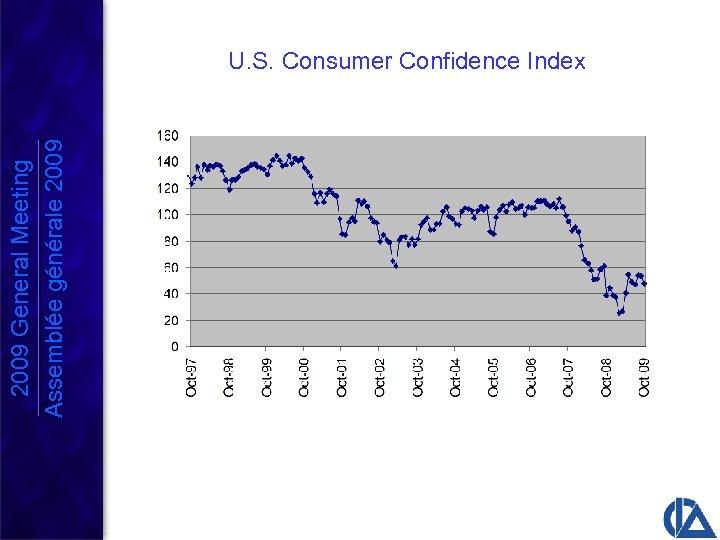 2009 General Meeting Assemblée générale 2009 U. S. Consumer Confidence Index