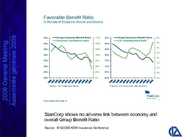 2009 General Meeting Assemblée générale 2009 Stan. Corp shows no adverse link between economy