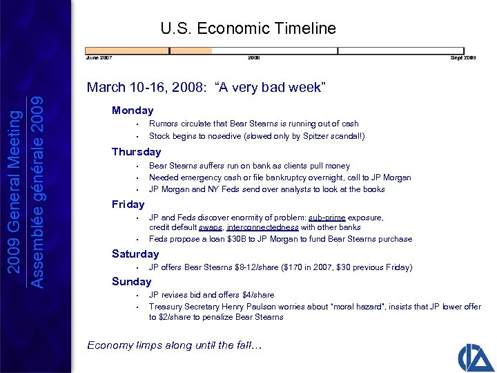 U. S. Economic Timeline 2009 General Meeting Assemblée générale 2009 March 10 -16, 2008:
