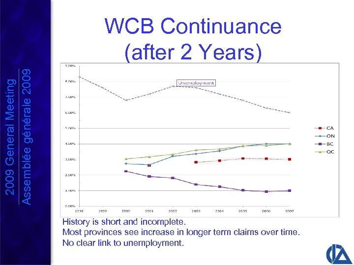 2009 General Meeting Assemblée générale 2009 WCB Continuance (after 2 Years) History is short