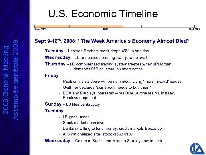 2009 General Meeting Assemblée générale 2009 U. S. Economic Timeline Sept 9 -16 th,