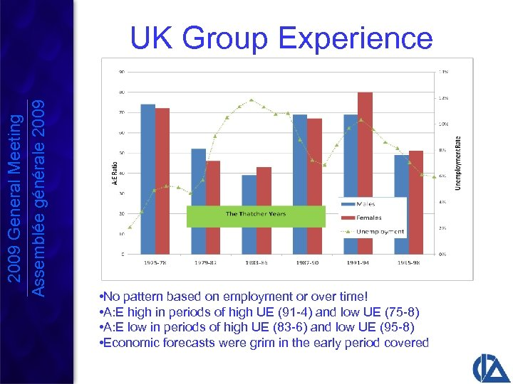 2009 General Meeting Assemblée générale 2009 UK Group Experience • No pattern based on