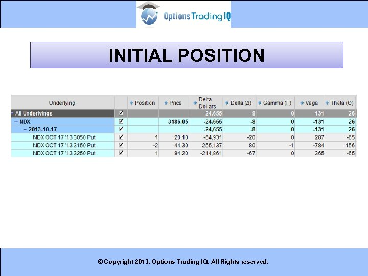 INITIAL POSITION © Copyright 2013. Options Trading IQ. All Rights reserved. 10