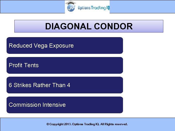 DIAGONAL CONDOR Reduced Vega Exposure Profit Tents 6 Strikes Rather Than 4 Commission Intensive