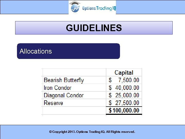 GUIDELINES Allocations © Copyright 2013. Options Trading IQ. All Rights reserved. 17