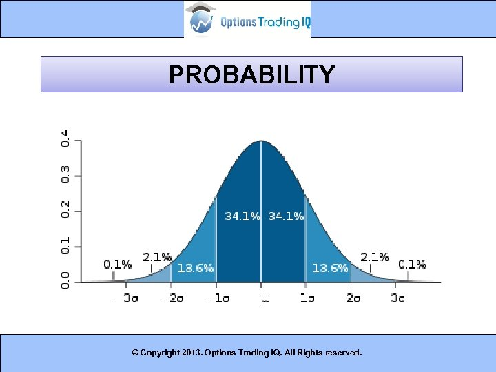 PROBABILITY © Copyright 2013. Options Trading IQ. All Rights reserved. 6