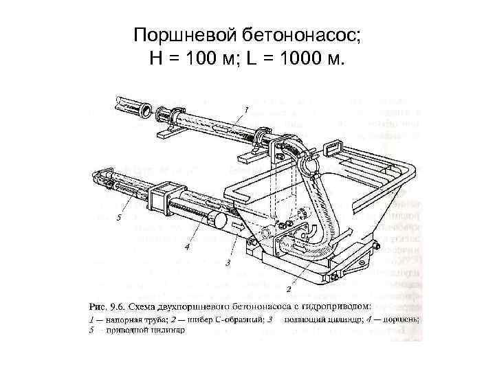 Поршневой бетононасос; Н = 100 м; L = 1000 м.