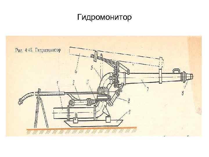 Гидромонитор