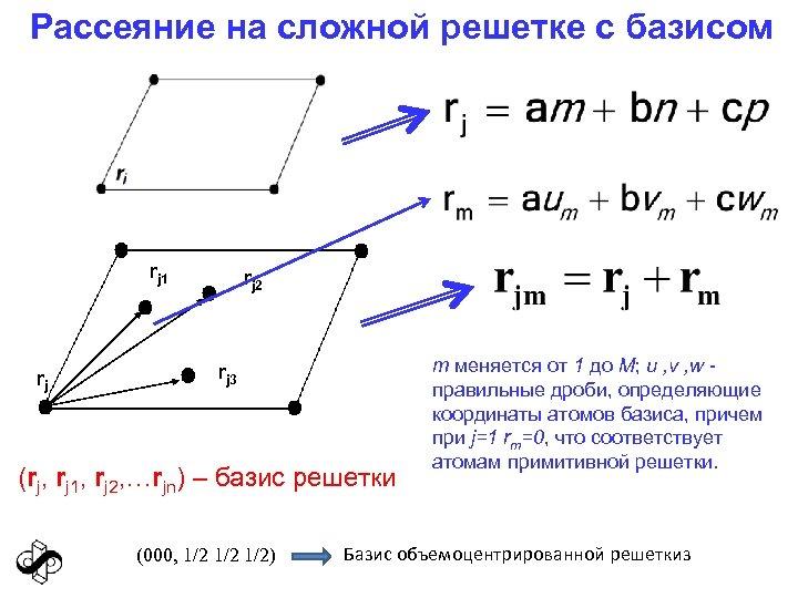 Рассеяние на сложной решетке с базисом rj 1 rj rj 2 rj 3 (rj,