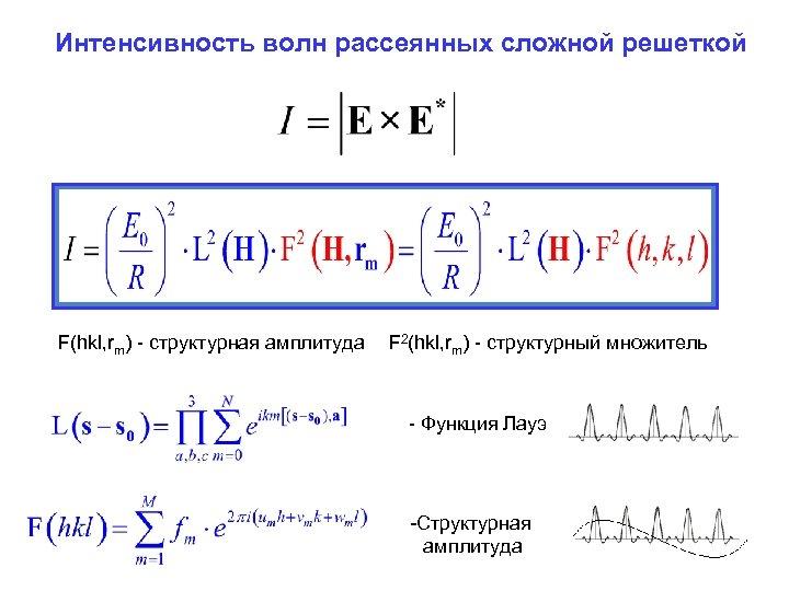 Интенсивность волн рассеянных сложной решеткой F(hkl, rm) - структурная амплитуда F 2(hkl, rm) -