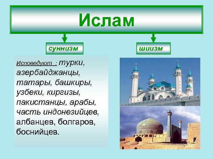 Ислам суннизм Исповедуют : турки, азербайджанцы, татары, башкиры, узбеки, киргизы, пакистанцы, арабы, часть индонезийцев,