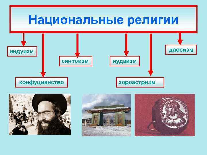 Национальные религии даосизм индуизм синтоизм конфуцианство иудаизм зороастризм