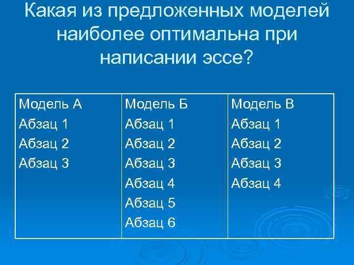 Какая из предложенных моделей наиболее оптимальна при написании эссе? Модель А Абзац 1 Абзац