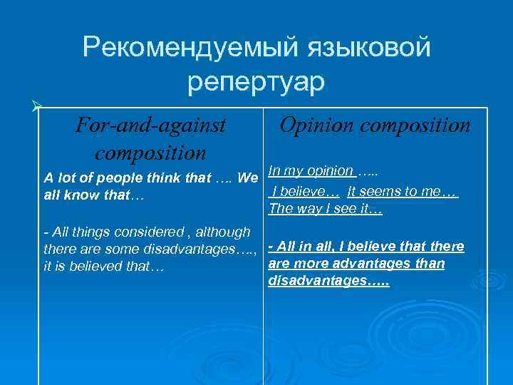 Ø Рекомендуемый языковой репертуар For-and-against composition Opinion composition A lot of people think that