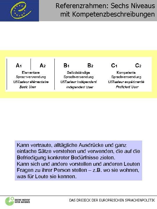 Referenzrahmen: Sechs Niveaus mit Kompetenzbeschreibungen Kann vertraute, alltägliche Ausdrücke und ganz einfache Sätze verstehen