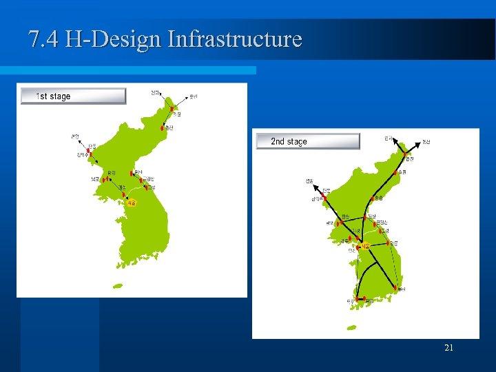 7. 4 H-Design Infrastructure 21